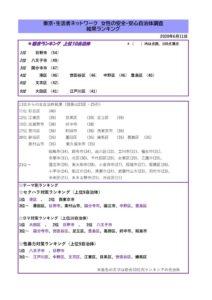 2-1ランキング表(0611当日用)表のサムネイル